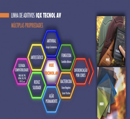 IBTeC traz tecnologia da IQX  de combate ao coronavirus  para aplicação em calçados